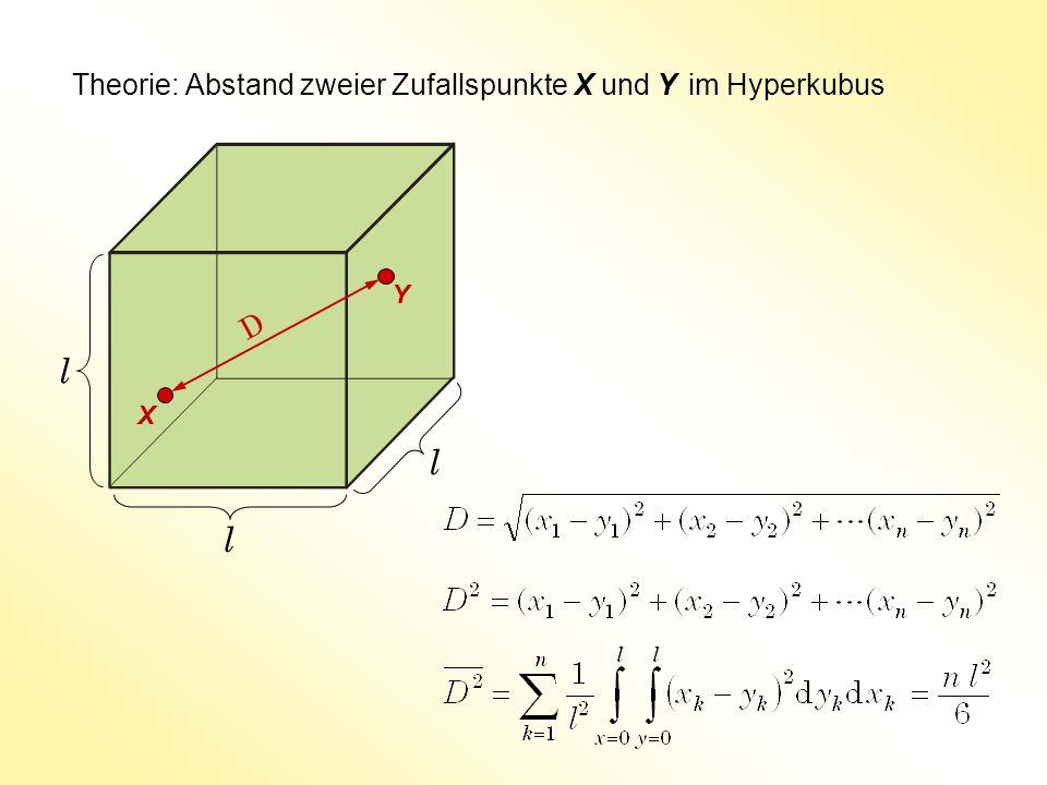 Theorie: Abstand zweier Zufallspunkte X und Y im Hyperkubus l l l D X Y