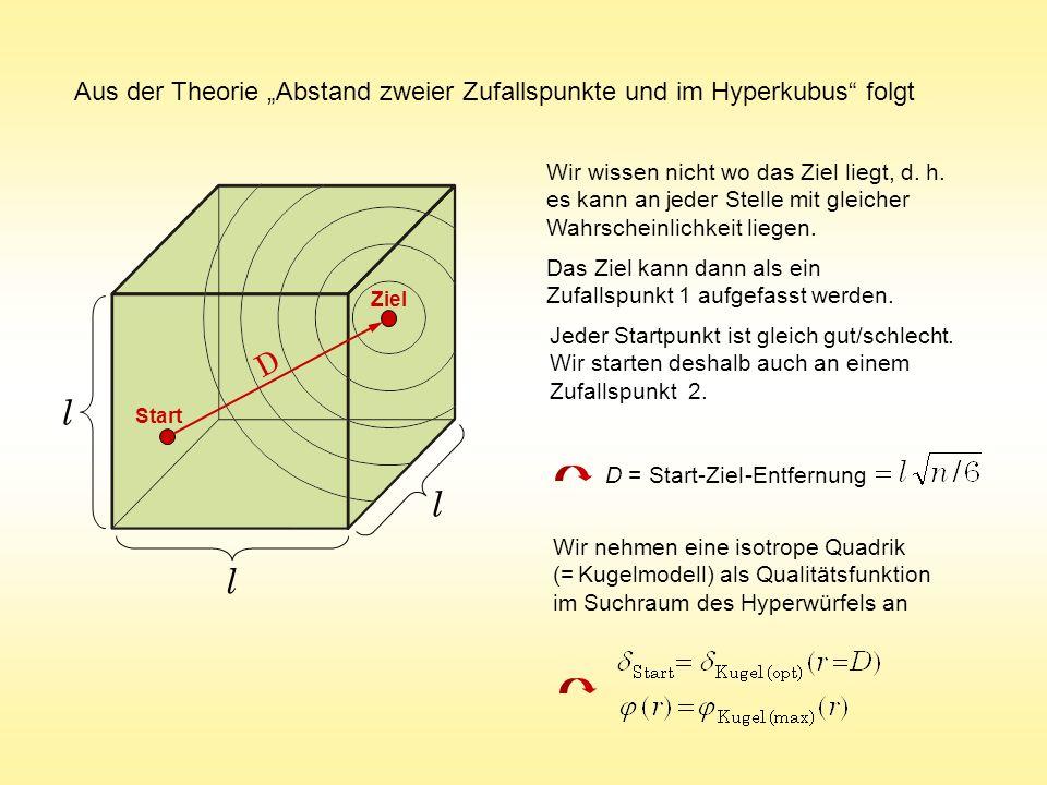 """Aus der Theorie """"Abstand zweier Zufallspunkte und im Hyperkubus folgt l l l D Wir wissen nicht wo das Ziel liegt, d."""