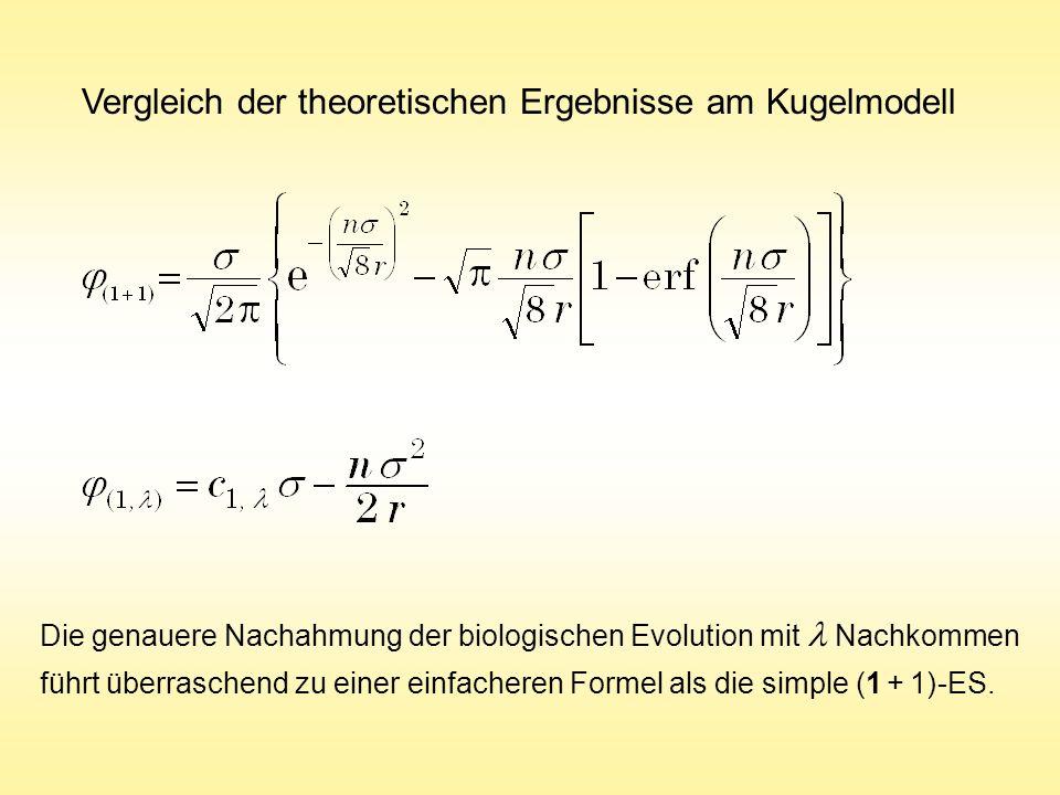 M ATLAB -Programm der (1,  ) ES v=100; kk=10; de=1; xe=ones(v,1); for g=1:1000 qb=1e+20; for k=1:kk if rand < 0.5 dn=de*1.3; else dn=de/1.3; end xn=xe+dn*randn(v,1)/sqrt(v); qn=sum(xn.^2); end end Bestimmung der Qualität des mutierten Nachkommen