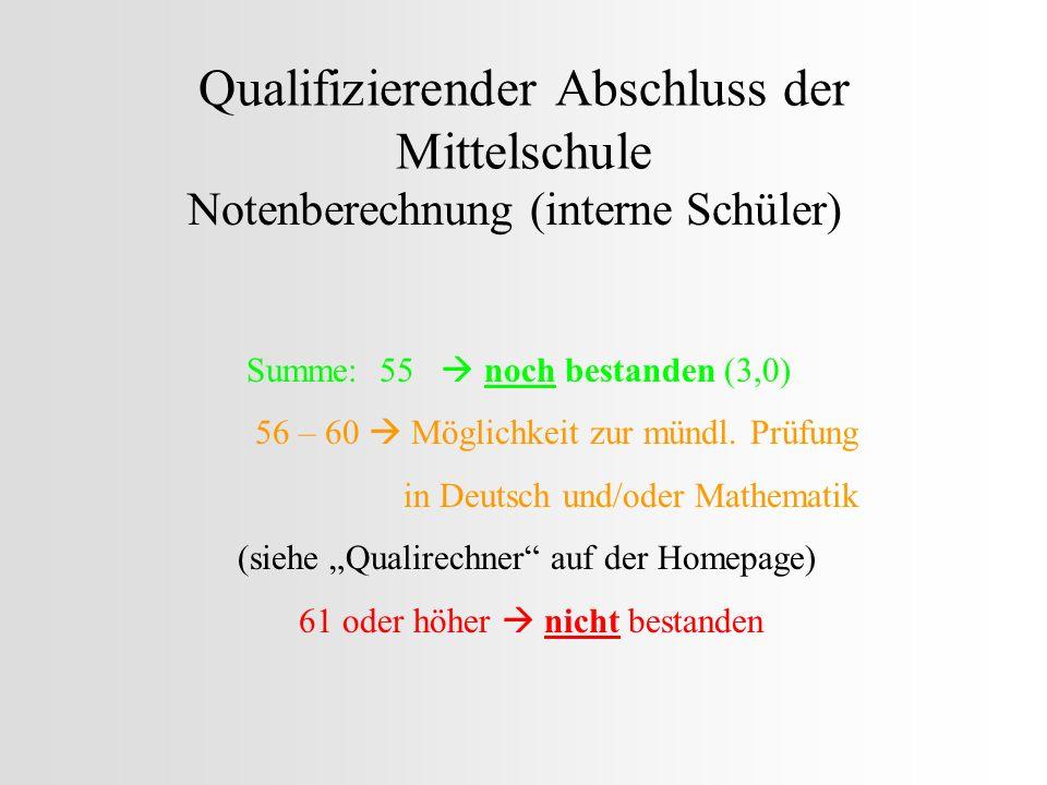 Qualifizierender Abschluss der Mittelschule Notenberechnung (interne Schüler) Summe: 55  noch bestanden (3,0) 56 – 60  Möglichkeit zur mündl.
