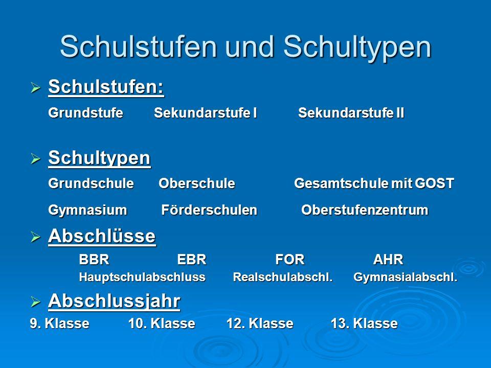 Ü 7 Oberschule Gesamtschule mit GOST Gymnasium Schluss nach..