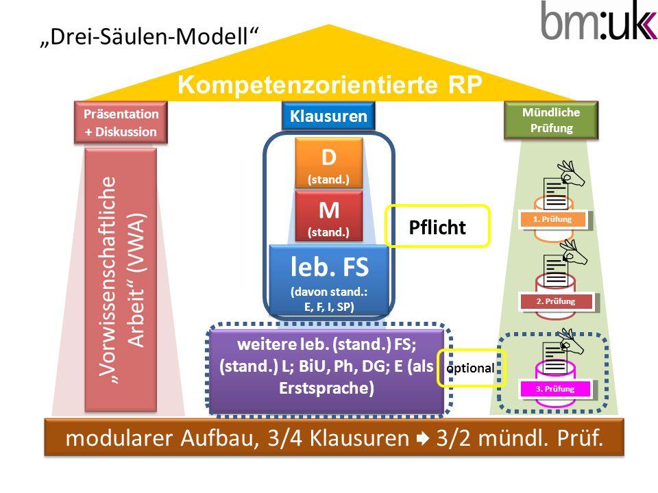 """""""Drei-Säulen-Modell"""" D (stand.) M (stand.) modularer Aufbau, 3/4 Klausuren 3/2 mündl. Prüf. 1. Prüfung 2. Prüfung Kompetenzorientierte RP weitere leb."""