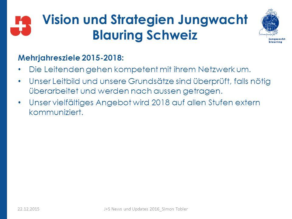 Vision und Strategien Jungwacht Blauring Schweiz Mehrjahresziele 2015-2018: Die Leitenden gehen kompetent mit ihrem Netzwerk um.