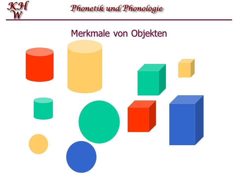 Merkmale Das Wort 'Merkmal' bedeutet im Prinzip soviel wie 'Eigenschaft' und bezieht sich auf die individuellen Attribute, die ein bestimmtes Objekt a