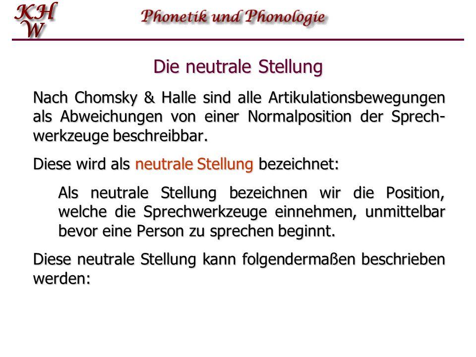 Merkmalsystem nach Chomsky & Halle  Oberklassenmerkmale  Silbisch  Sonorant  Konsonantisch  Resonanzmerkmale  Koronal  Anterior  Zungenkörper-