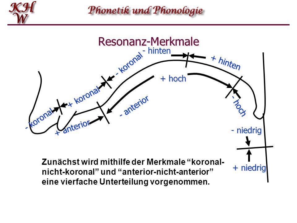 Resonanz-Merkmale Im traditionellen Klassifikationssystem werden zur Charakterisierung der Artikulation von Konsonanten und Vokalen verschiedene Merkm
