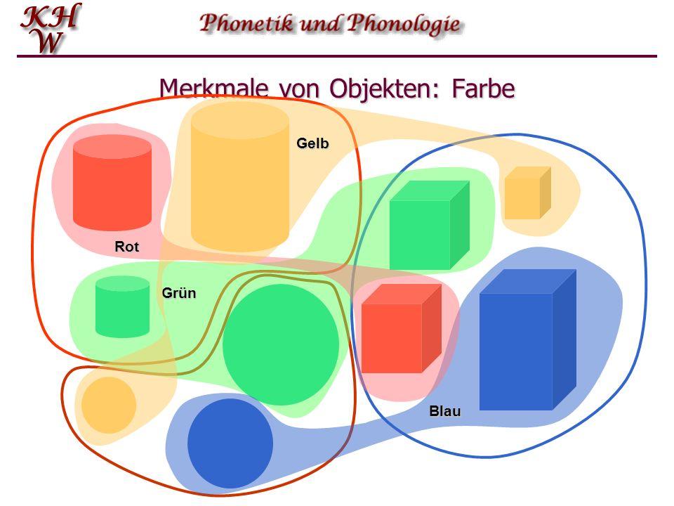Merkmale in der Linguistik Wie aus dem letzten Beispiel ersichtlich, dienen auch in der Linguistik Merkmale dazu, Objekte zu charakterisieren und Klassen von Objekten zu bilden.