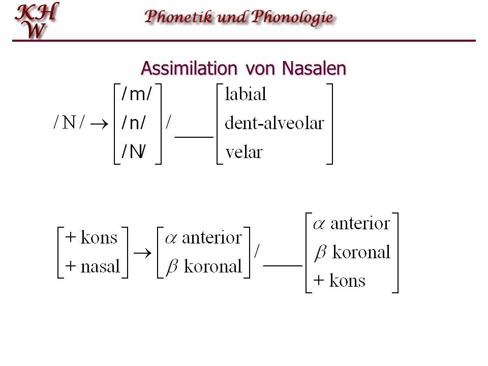 Assimilation von Nasalen labial dent- alveolar velaranterior++- koronal-+- Es ist auszudrücken, dass der Nasal in den Merkmalen anterior und koronal m