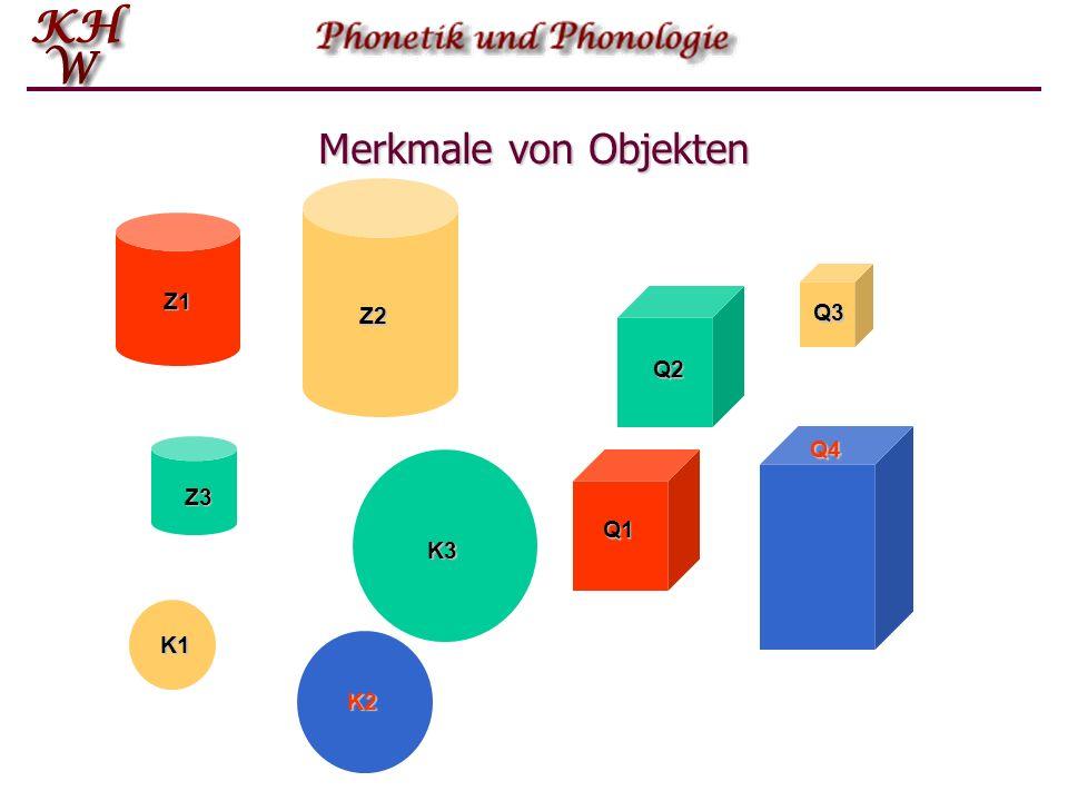 Binäre phonologische Merkmale: Wertebereich Bei diesen binären Merkmalen reduziert sich der Werte- Bereich auf 2 Werte, nämlich ja oder nein, wahr oder falsch, oder + oder  Für solche binären Merkmale gibt es eine eigene Notation, bei der der Wert vor den Attributnamen geschrieben wird: statt [stimmhaft: +] schreibt man [+ stimmhaft] statt [nasal: -] schreibt man [-nasal] statt [okklusiv: +] schreibt man [+ okklusiv]