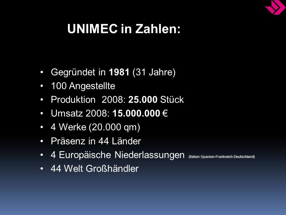 UNIMEC in Zahlen: Gegründet in 1981 (31 Jahre) 100 Angestellte Produktion 2008: 25.000 Stück Umsatz 2008: 15.000.000 € 4 Werke (20.000 qm) Präsenz in 44 Länder 4 Europäische Niederlassungen (Italien-Spanien-Frankreich-Deutschland) 44 Welt Großhändler