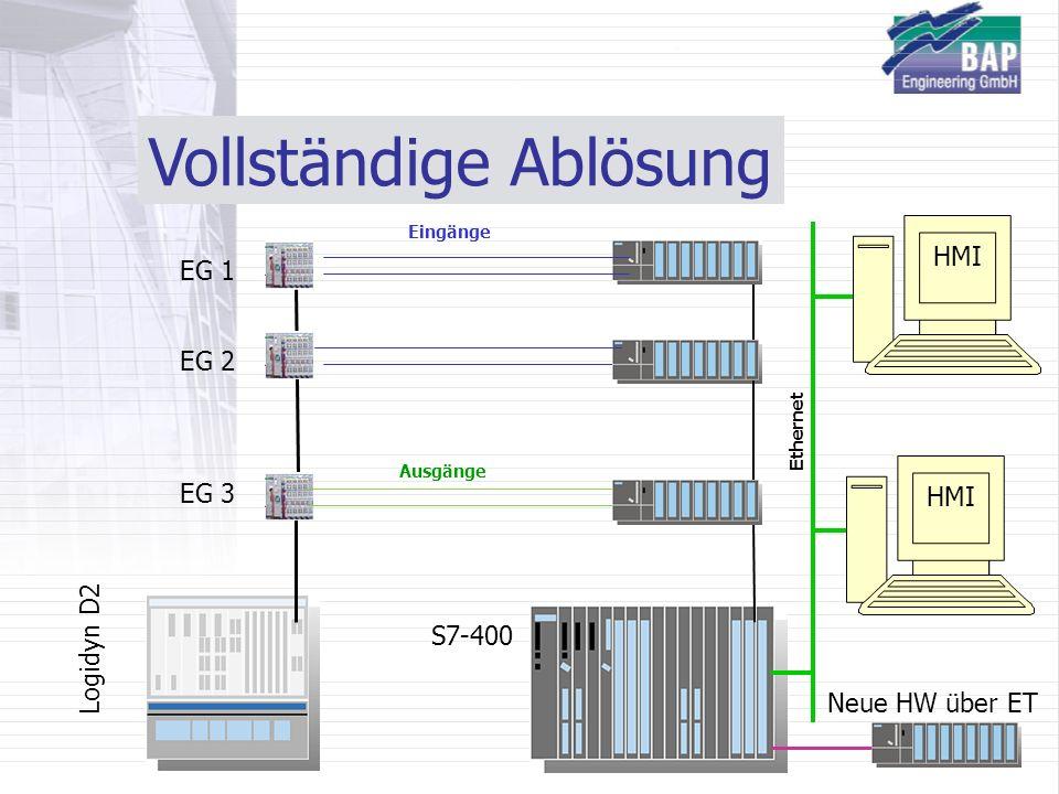EG 1 EG 3 Logidyn D2 Eingänge Ausgänge S7-400 Neue HW über ET HMI Ethernet HMI EG 2