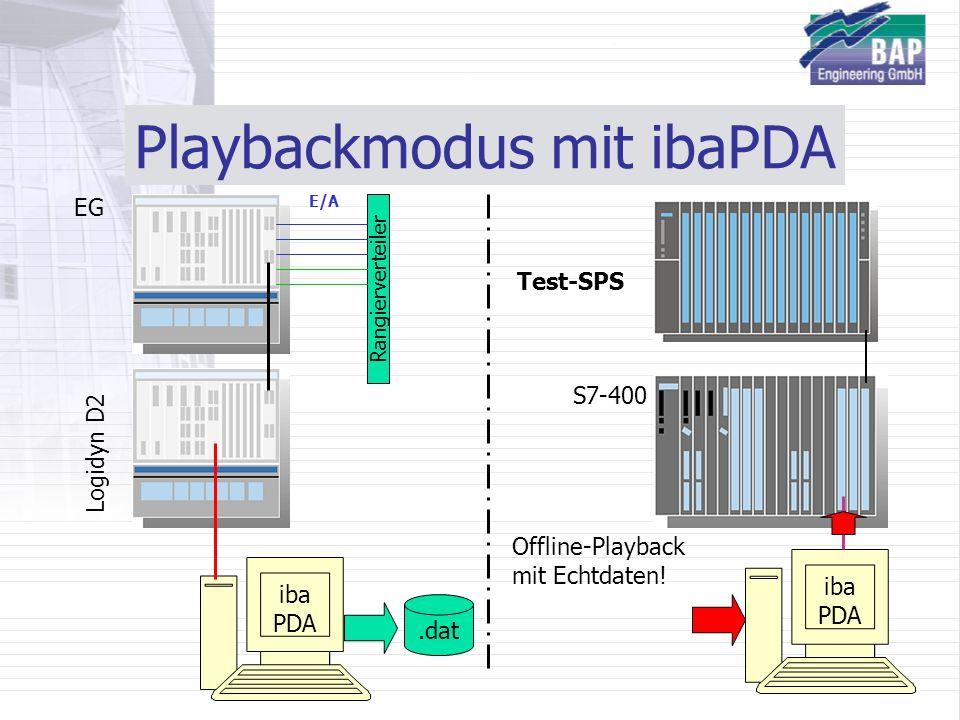 Playbackmodus mit ibaPDA EG Rangierverteiler E/A S7-400 iba PDA iba PDA.dat Offline-Playback mit Echtdaten! Test-SPS Logidyn D2