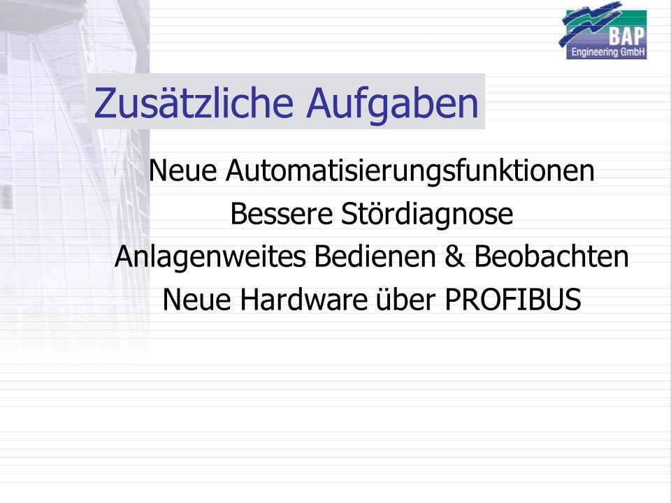 Zusätzliche Aufgaben Neue Automatisierungsfunktionen Bessere Stördiagnose Anlagenweites Bedienen & Beobachten Neue Hardware über PROFIBUS