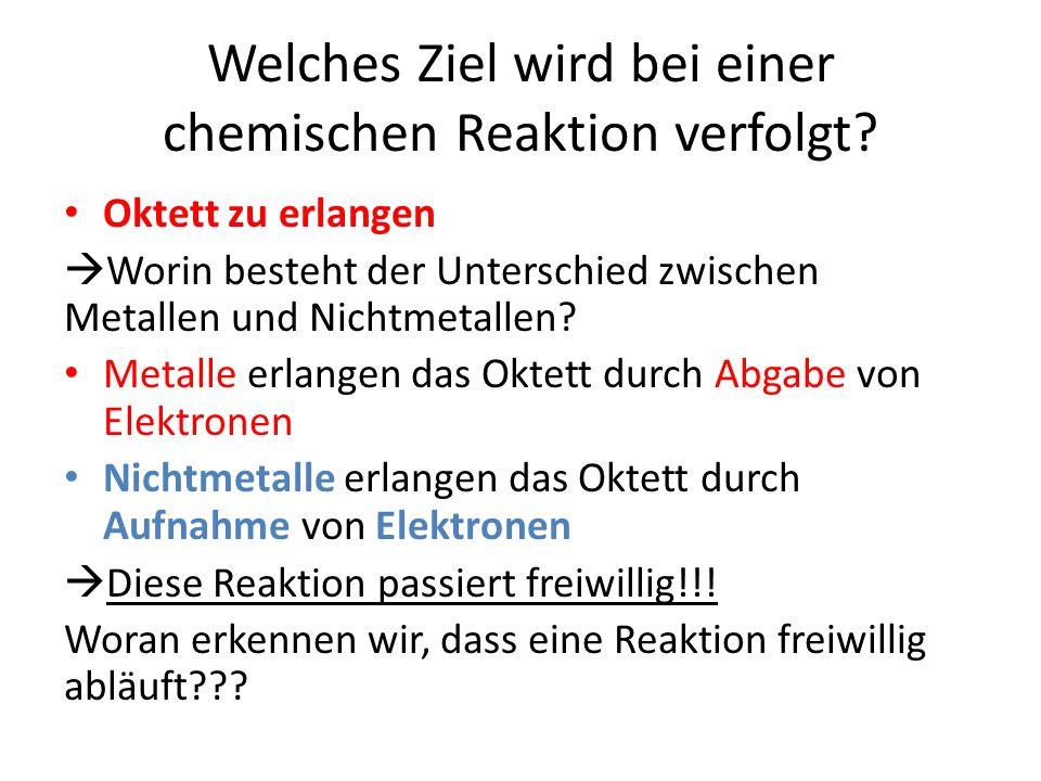 Chemische Reaktionen Exotherm: Energie wird frei (freiwillig ablaufende Reaktion)  Beispiel: NaCl-Synthese https://www.youtube.com/watch?v=xD96PYNhZ zY
