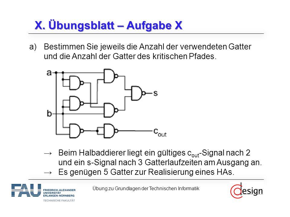 X. Übungsblatt – Aufgabe X a)Bestimmen Sie jeweils die Anzahl der verwendeten Gatter und die Anzahl der Gatter des kritischen Pfades. →Beim Halbaddier