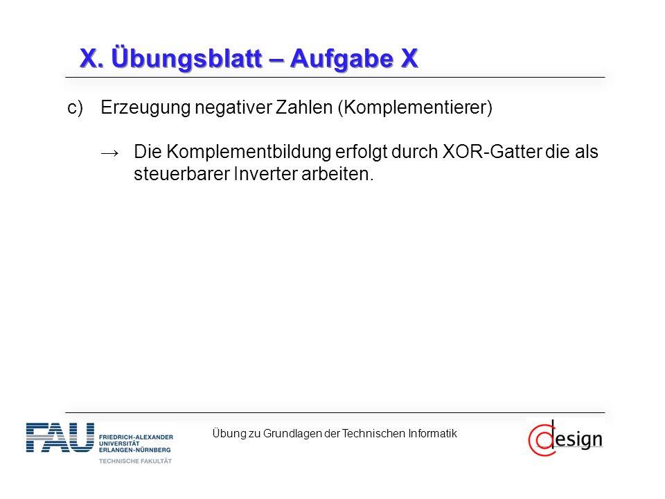 X. Übungsblatt – Aufgabe X c)Erzeugung negativer Zahlen (Komplementierer) →Die Komplementbildung erfolgt durch XOR-Gatter die als steuerbarer Inverter
