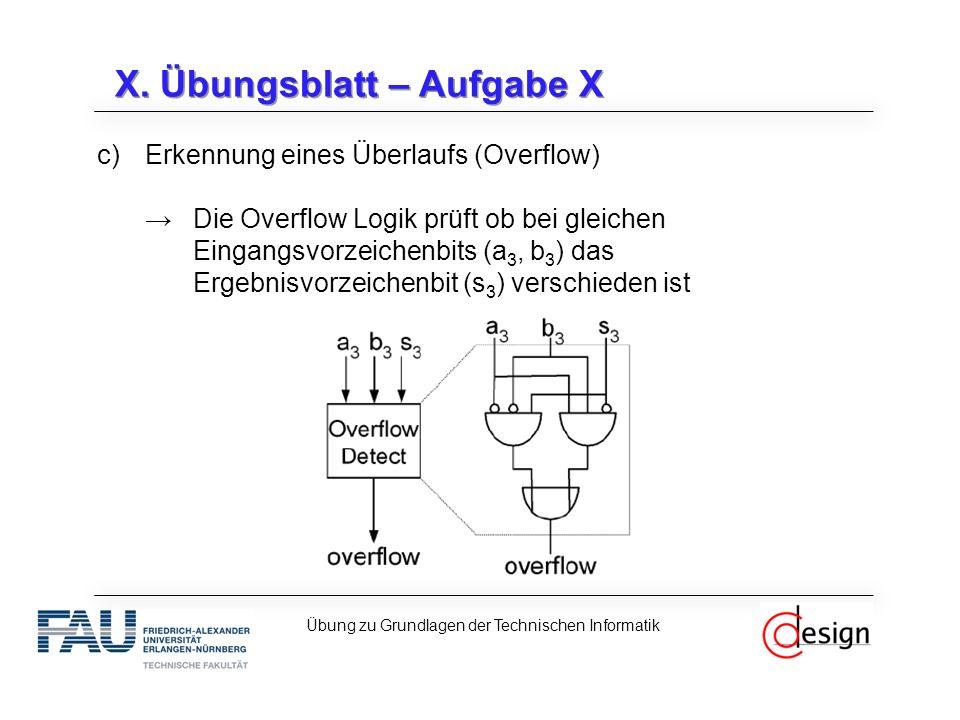 X. Übungsblatt – Aufgabe X c)Erkennung eines Überlaufs (Overflow) →Die Overflow Logik prüft ob bei gleichen Eingangsvorzeichenbits (a 3, b 3 ) das Erg