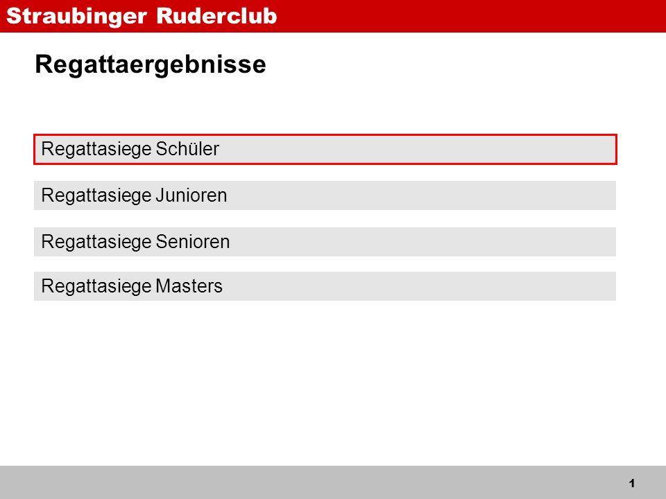 Straubinger Ruderclub 1 Regattaergebnisse Regattasiege Junioren Regattasiege Senioren Regattasiege Schüler Regattasiege Masters