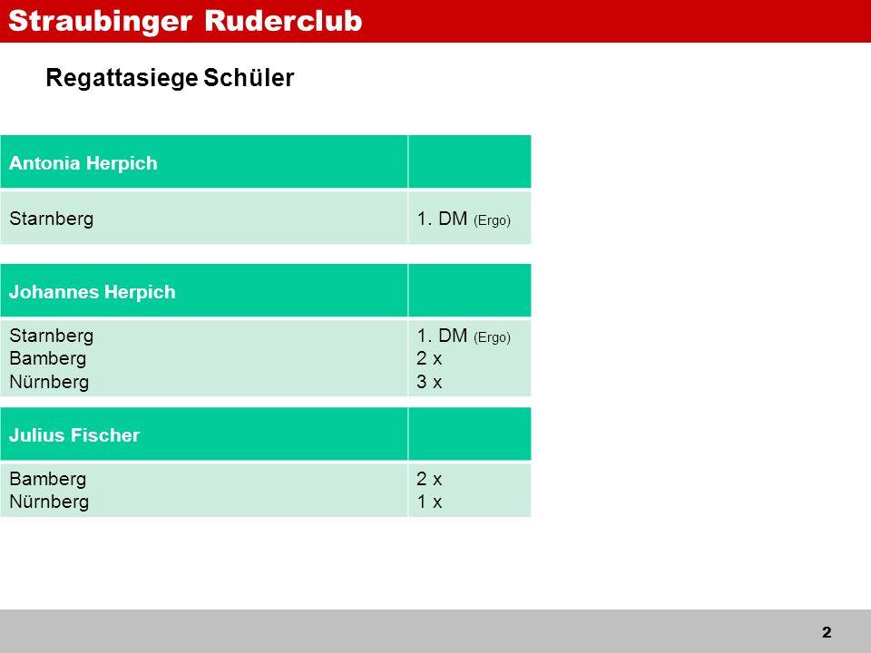 Straubinger Ruderclub 2 Regattasiege Schüler Johannes Herpich Starnberg Bamberg Nürnberg 1.