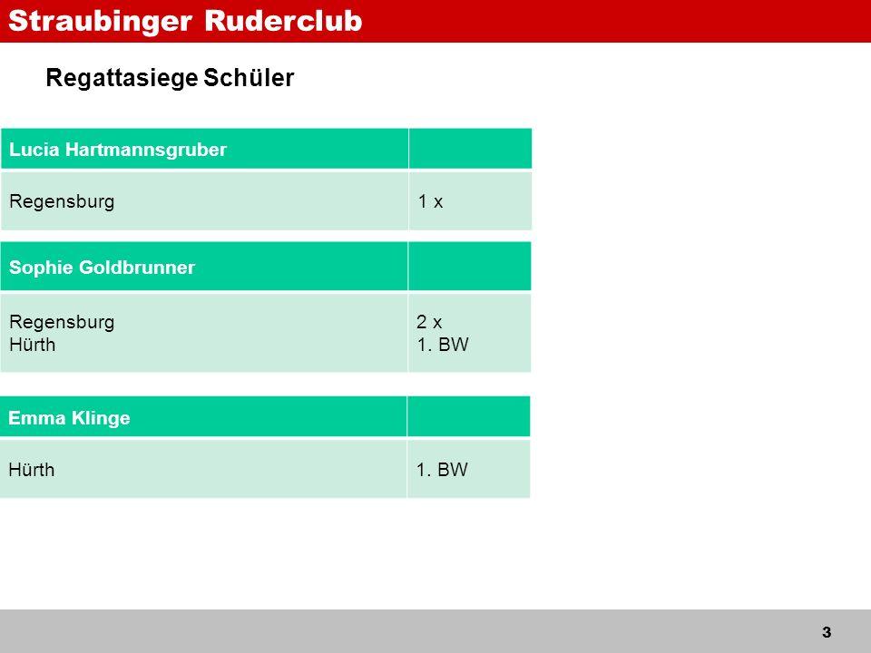 Straubinger Ruderclub 3 Regattasiege Schüler Lucia Hartmannsgruber Regensburg1 x Sophie Goldbrunner Regensburg Hürth 2 x 1.