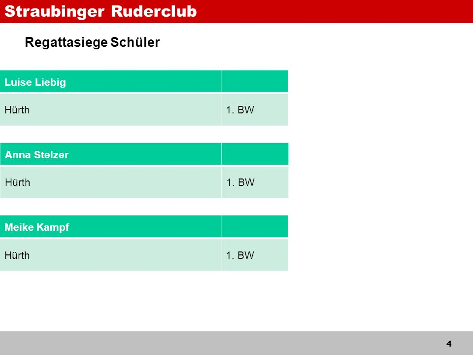 Straubinger Ruderclub 5 Regattaergebnisse Regattasiege Junioren Regattasiege Senioren Regattasiege Schüler Regattasiege Masters