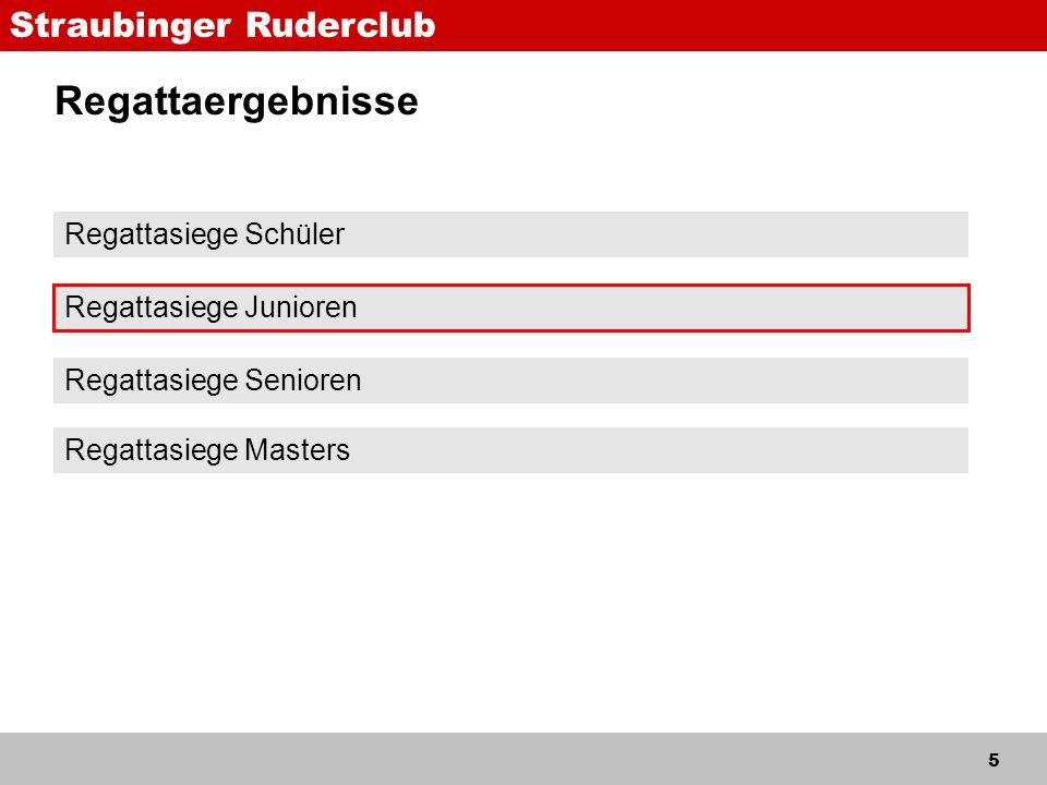 Straubinger Ruderclub 6 Regattasiege Junioren Daniel Itkis Nürnberg1 x