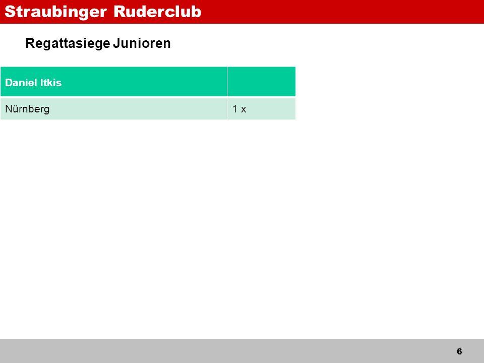 Straubinger Ruderclub 7 Regattaergebnisse Regattasiege Junioren Regattasiege Senioren Regattasiege Schüler Regattasiege Masters