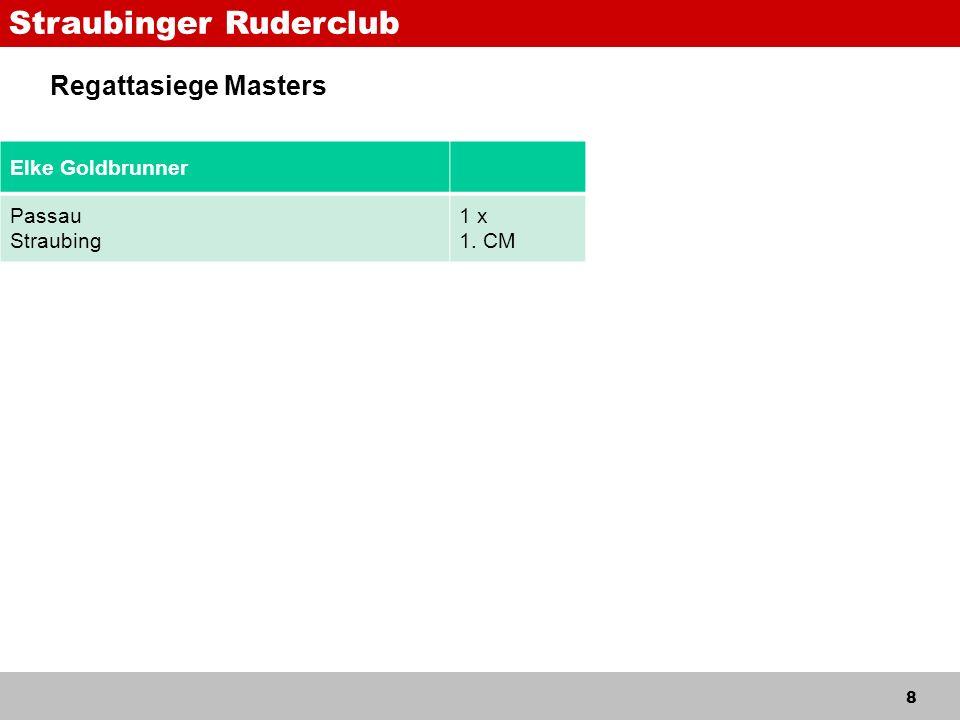 Straubinger Ruderclub 8 Regattasiege Masters Elke Goldbrunner Passau Straubing 1 x 1. CM
