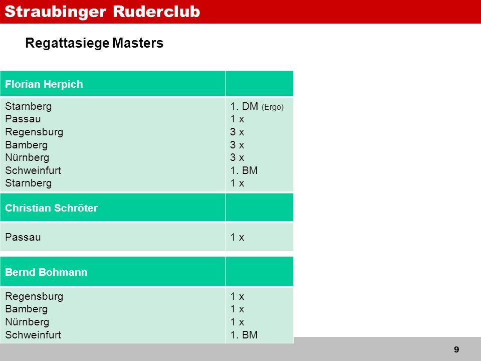 Straubinger Ruderclub 9 Regattasiege Masters Florian Herpich Starnberg Passau Regensburg Bamberg Nürnberg Schweinfurt Starnberg 1.
