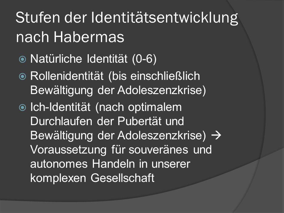 Stufen der Identitätsentwicklung nach Habermas  Natürliche Identität (0-6)  Rollenidentität (bis einschließlich Bewältigung der Adoleszenzkrise)  I