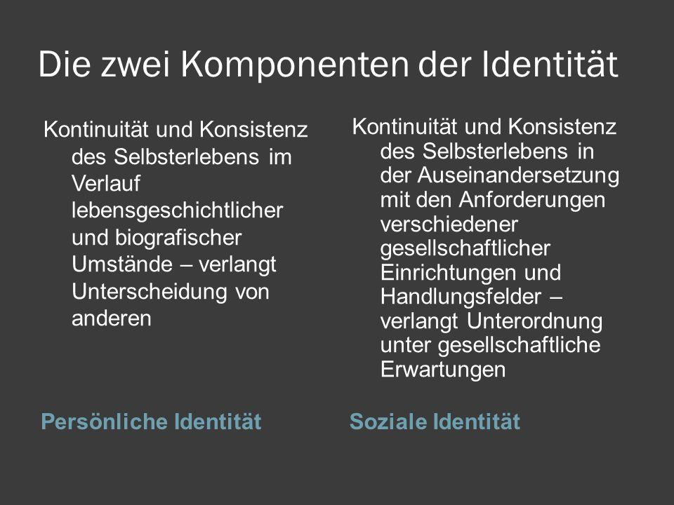 Die zwei Komponenten der Identität Persönliche IdentitätSoziale Identität Kontinuität und Konsistenz des Selbsterlebens im Verlauf lebensgeschichtlicher und biografischer Umstände – verlangt Unterscheidung von anderen Kontinuität und Konsistenz des Selbsterlebens in der Auseinandersetzung mit den Anforderungen verschiedener gesellschaftlicher Einrichtungen und Handlungsfelder – verlangt Unterordnung unter gesellschaftliche Erwartungen