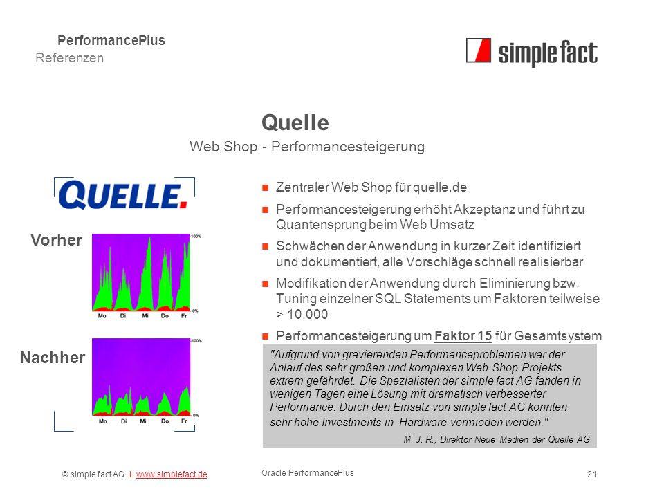 © simple fact AG I www.simplefact.dewww.simplefact.de Oracle PerformancePlus 21 Quelle Zentraler Web Shop für quelle.de Performancesteigerung erhöht A