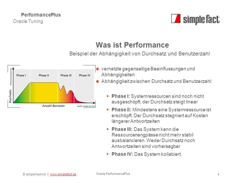 © simple fact AG I www.simplefact.dewww.simplefact.de Oracle PerformancePlus 4 Was ist Performance vernetzte gegenseitige Beeinflussungen und Abhängigkeiten Abhängigkeit zwischen Durchsatz und Benutzerzahl:  Phase I: Systemressourcen sind noch nicht ausgeschöpft, der Durchsatz steigt linear  Phase II: Mindestens eine Systemressource ist erschöpft.