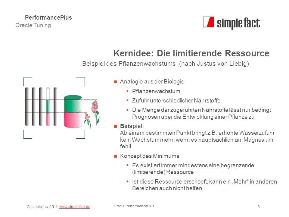 © simple fact AG I www.simplefact.dewww.simplefact.de Oracle PerformancePlus 6 Kernidee: Die limitierende Ressource Oracle Tuning PerformancePlus Beis