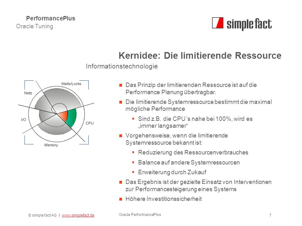 © simple fact AG I www.simplefact.dewww.simplefact.de Oracle PerformancePlus 7 Kernidee: Die limitierende Ressource Oracle Tuning PerformancePlus Informationstechnologie Das Prinzip der limitierenden Ressource ist auf die Performance Planung übertragbar.