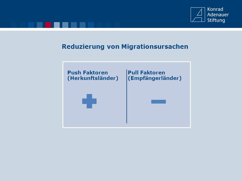 Reduzierung von Migrationsursachen Push Faktoren (Herkunftsländer) Pull Faktoren (Empfängerländer)