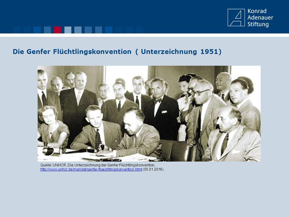 Die Genfer Flüchtlingskonvention ( Unterzeichnung 1951) Quelle: UNHCR, Die Unterzeichnung der Genfer Flüchtlingskonvention, http://www.unhcr.de/mandat
