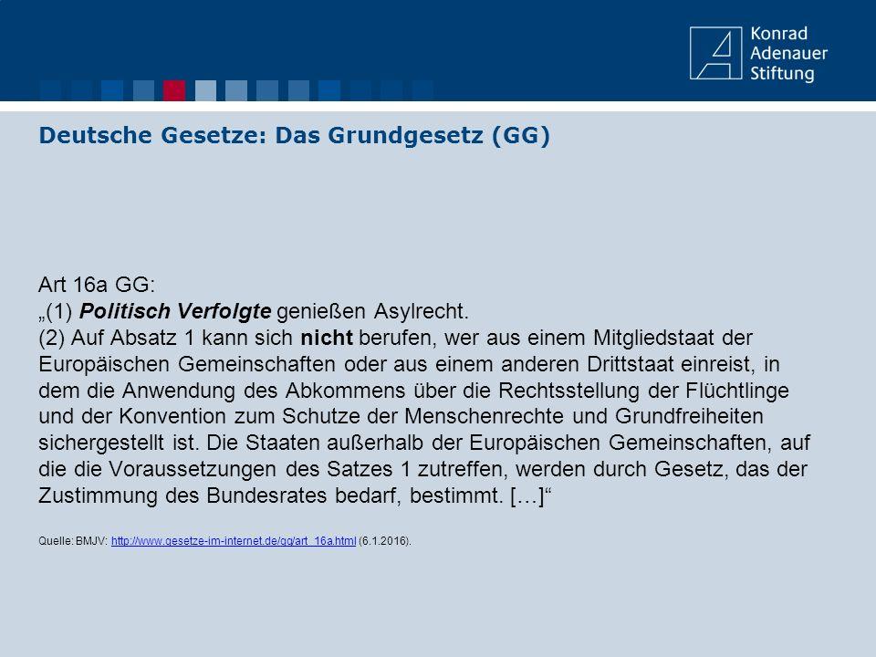 """Art 16a GG: """"(1) Politisch Verfolgte genießen Asylrecht. (2) Auf Absatz 1 kann sich nicht berufen, wer aus einem Mitgliedstaat der Europäischen Gemein"""