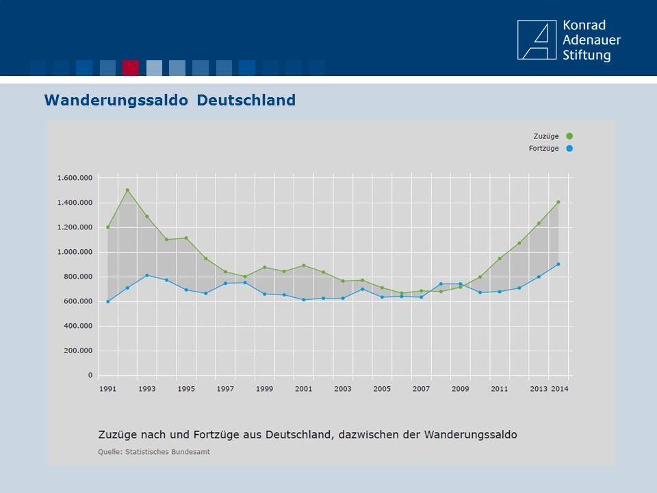 Rumours about Germany (Auswärtiges Amt): Text zum Bild (Englisch, Dari, Paschtu) Germany provides all refugees with jobs.