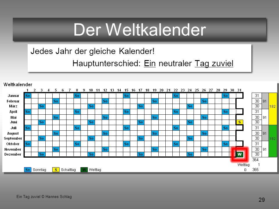 29 Ein Tag zuviel © Hannes Schlag Der Weltkalender Jedes Jahr der gleiche Kalender! Hauptunterschied: Ein neutraler Tag zuviel Jedes Jahr der gleiche