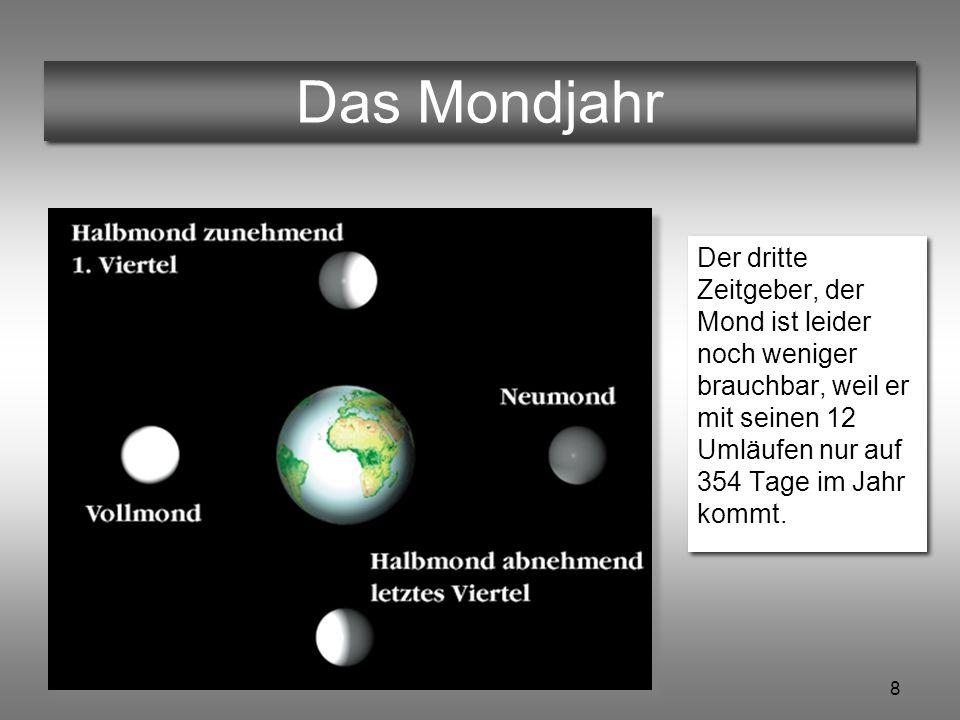 8 Ein Tag zuviel © Hannes Schlag Das Mondjahr Der dritte Zeitgeber, der Mond ist leider noch weniger brauchbar, weil er mit seinen 12 Umläufen nur auf