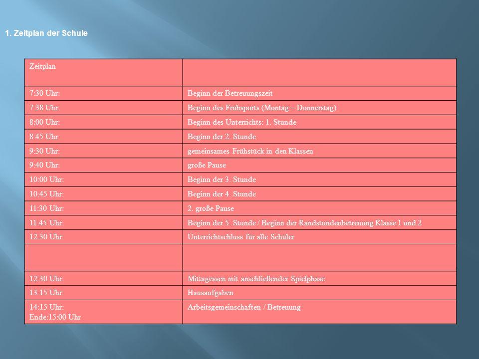 1. Zeitplan der Schule Zeitplan 7:30 Uhr:Beginn der Betreuungszeit 7:38 Uhr:Beginn des Frühsports (Montag – Donnerstag) 8:00 Uhr:Beginn des Unterricht