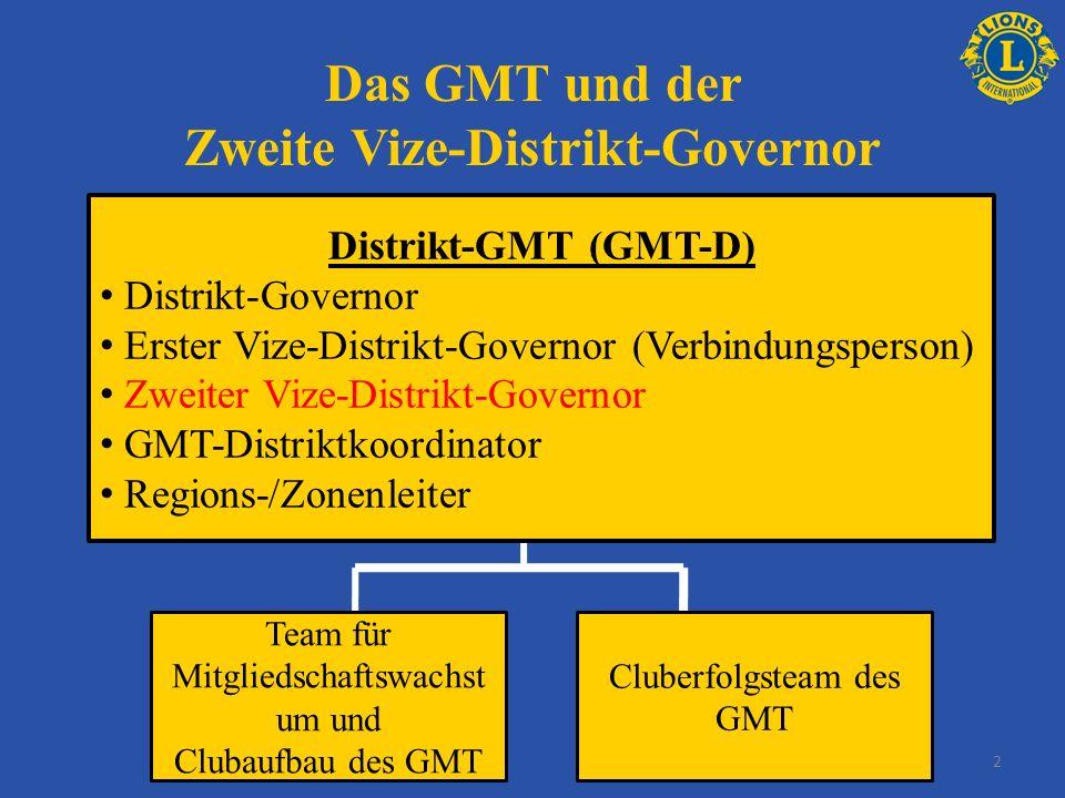 Schulungsziele Am Ende dieses Kurses werden die Teilnehmer zu Folgendem in der Lage sein: Die Zwecke und Struktur des GMT kennen Den Zweck und die Struktur des GMT auf der Distriktebene beschreiben GMT Activities und Initiativen unterstützen 3