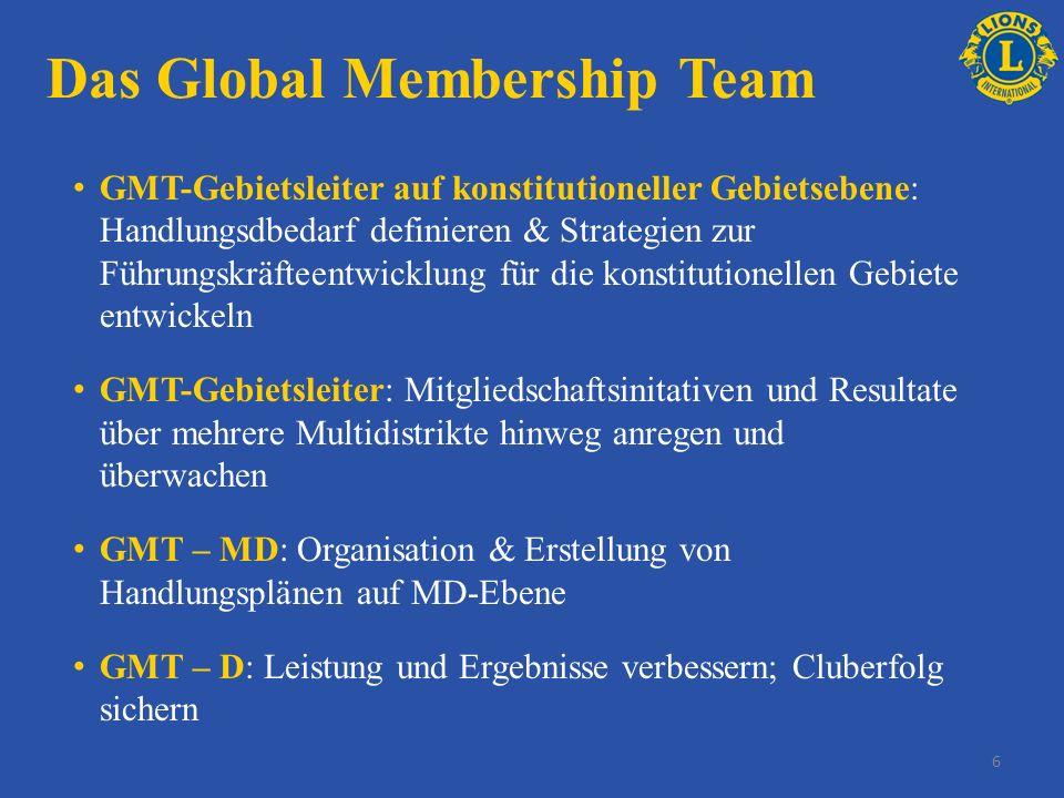 GMT-Verantwortungsbereiche Mitgliedschaftsdaten/-trends verstehen Kommunikation, Planung und Zusammenarbeit Vorschub leisten Hilfsdienstgelegenheiten ermitteln und fördern Gebiete für den Aufbau neuer Clubs ermitteln; Clubneugründungen fördern Bei der Entwicklung und Umsetzung gebietsbezogener Mitgliedschaftsziele/strategischer Pläne unterstützend wirken 7