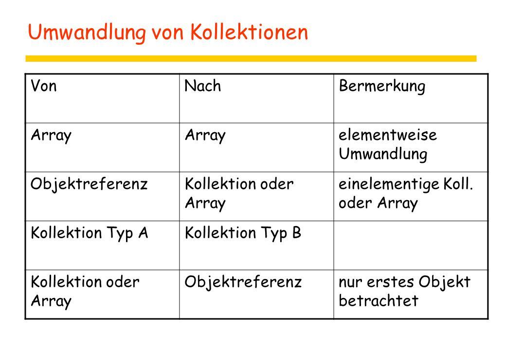 Umwandlung von Kollektionen VonNachBermerkung Array elementweise Umwandlung ObjektreferenzKollektion oder Array einelementige Koll.