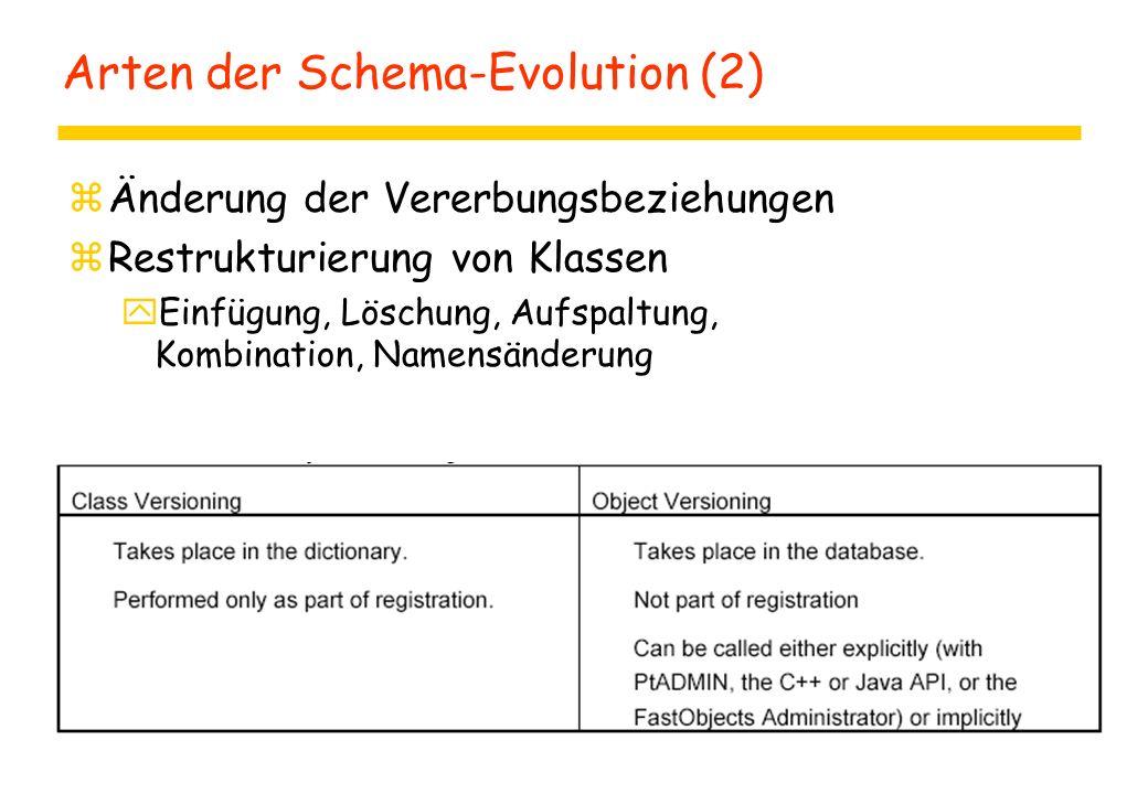 Arten der Schema-Evolution (2) zÄnderung der Vererbungsbeziehungen zRestrukturierung von Klassen yEinfügung, Löschung, Aufspaltung, Kombination, Namensänderung