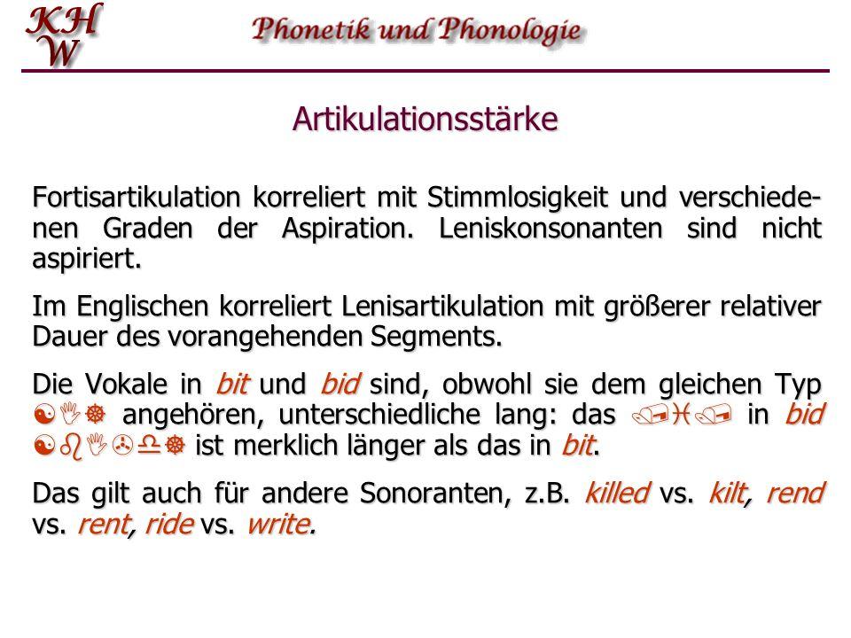 Artikulationsstärke [+fortis]: /p f t θ s ʃ t ʃ k/ Beispiele: pit, fit, tin, thick, sin, ship, chip, kick, hit.