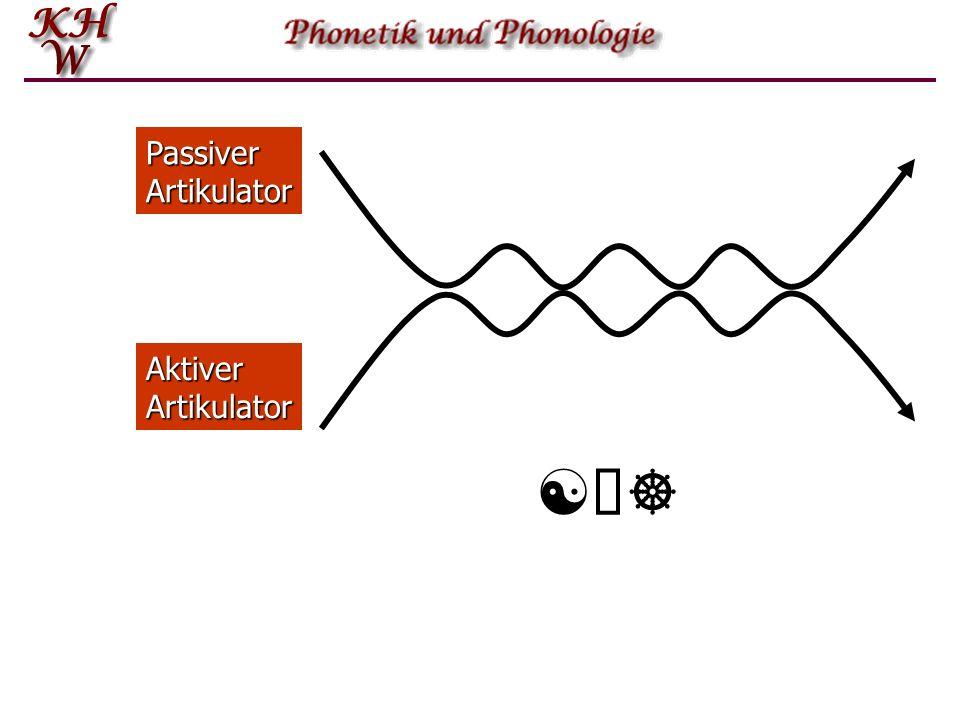 Verschlusslösungsphänomene Wie bereits ausgeführt kann die Lösungsphase eines Plosivs in verschiedener Weise mit anderen phonetischen Prozessen interagieren.
