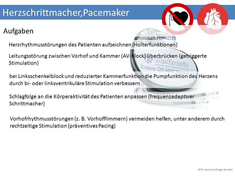 Herzschrittmacher DI Dr.med.univ.Gregor de Lijzer Typen von permanenten Herzschrittmachern Revidierter NASPE/BPEG-Code Stelle1.2.3.4.5.