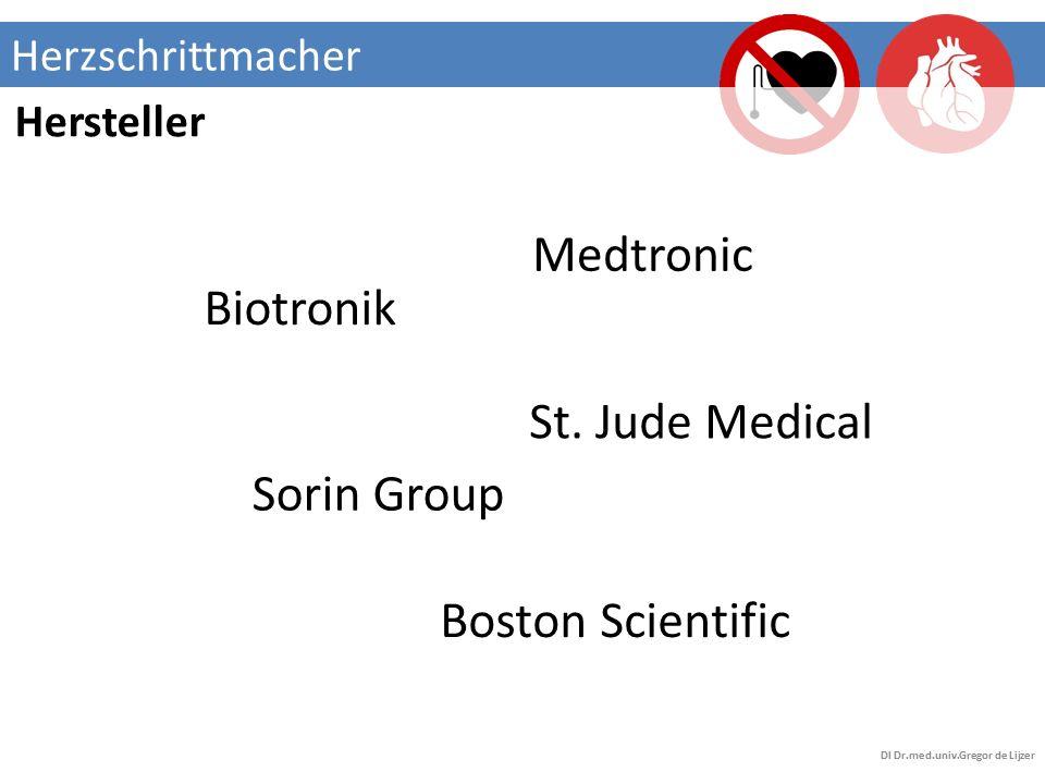 Herzschrittmacher DI Dr.med.univ.Gregor de Lijzer Hersteller St.